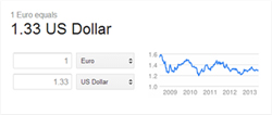 currency trading eur to usd