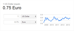 currency trading usd to eur