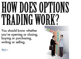 How Does Option Trading Work