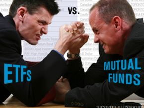 Investing In Exchange Traded Funds Vs Index Mutual Funds
