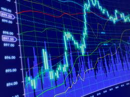stock charting and technical analysis