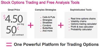 Stock Options Trading
