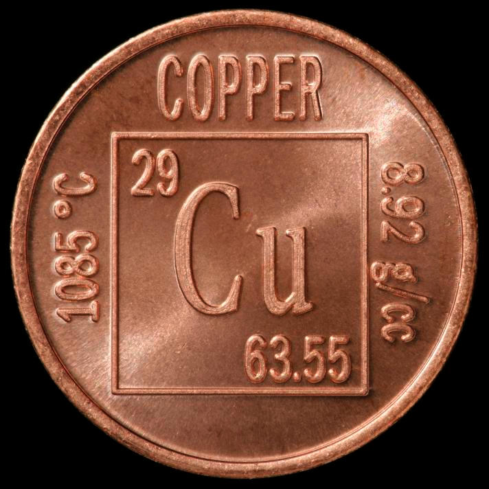 Copper ETF