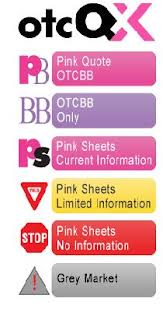 Pink Sheets Penny Stocks Categories