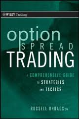 how to trade commodity options