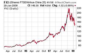 chinese penny stocks