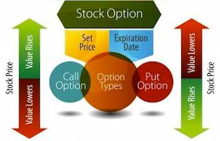 10 tips for trading options