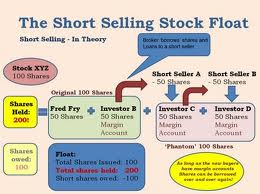 Why is ipo market restricted from short selling